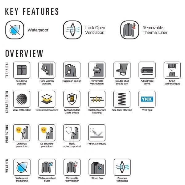 Oxford Hardy Wax Jacket Black Key Features