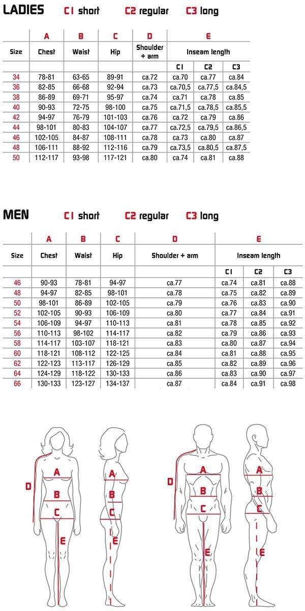 Rukka Kalix 2 size chart