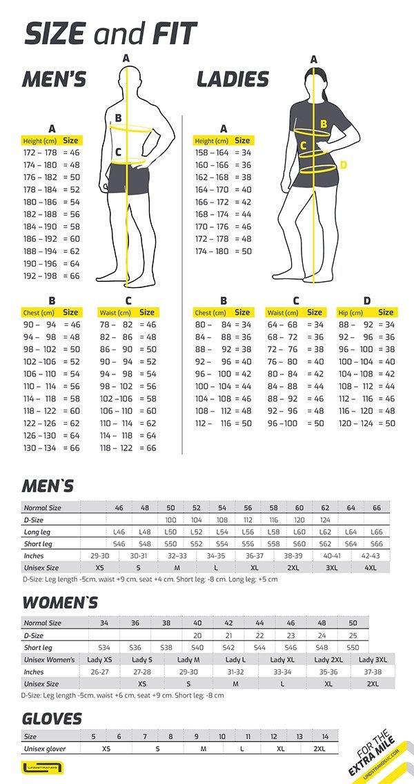 Lindstrands Sizes Chart