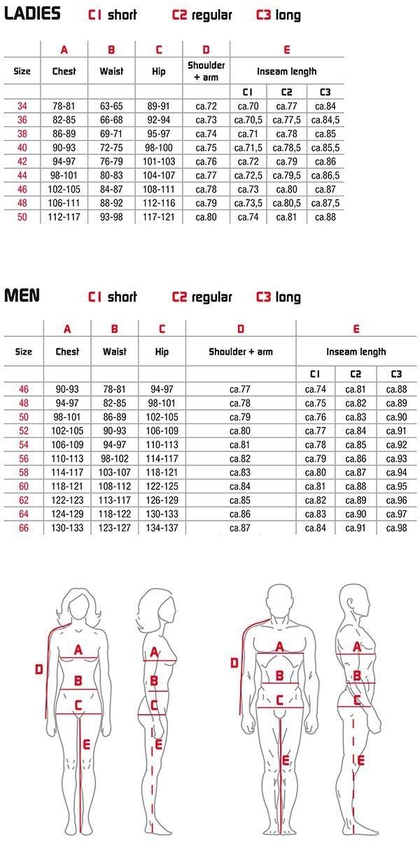 Rukka size chart